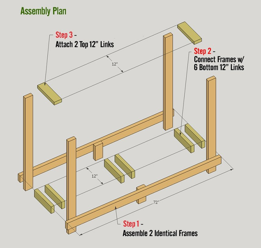 DIY firewood rack plan under 30 dollars - Assembly Diagram