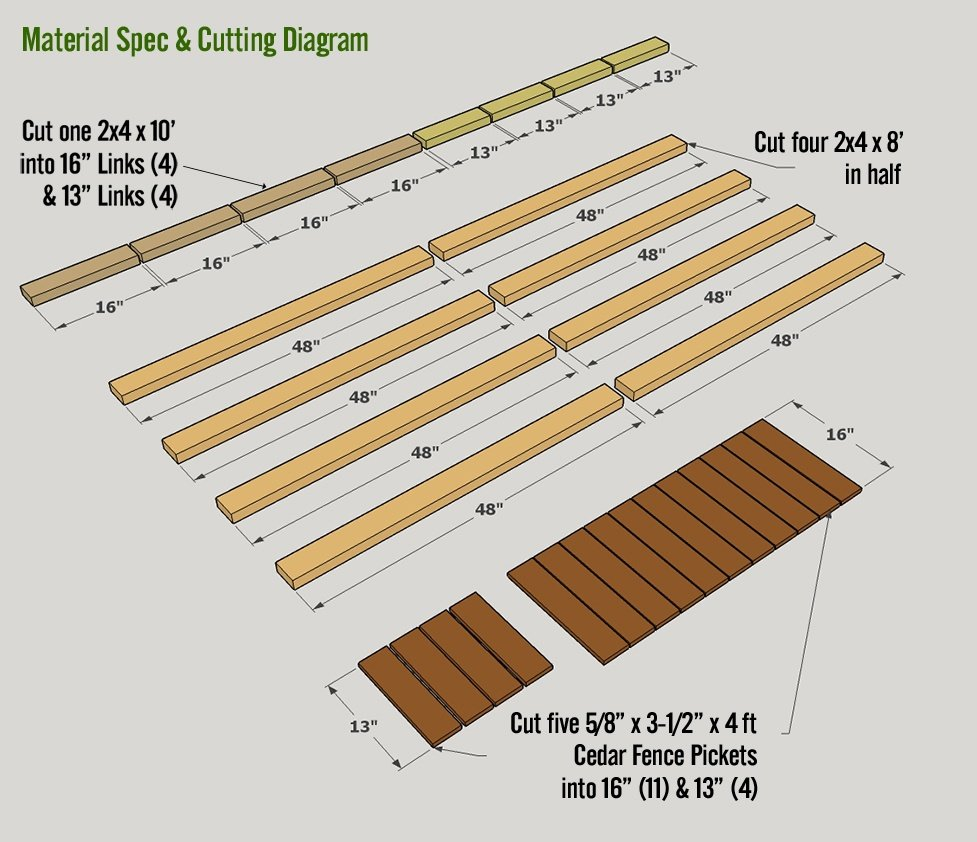 Firewood Rack Plan for Half Rick of Wood with Top Shelf - Lumber Cutting Diagram
