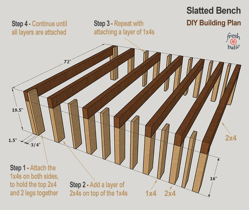 Slatted Bench DIY Building Plan