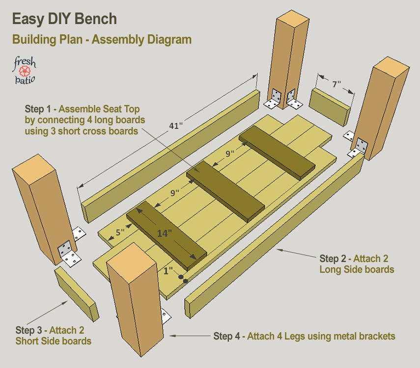 Easy DIY Bench Plan - assembly diagram for interior