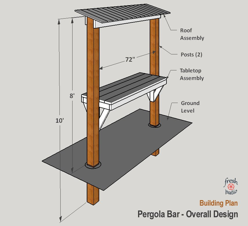 This outdoor bar plan is comprised of three parts
