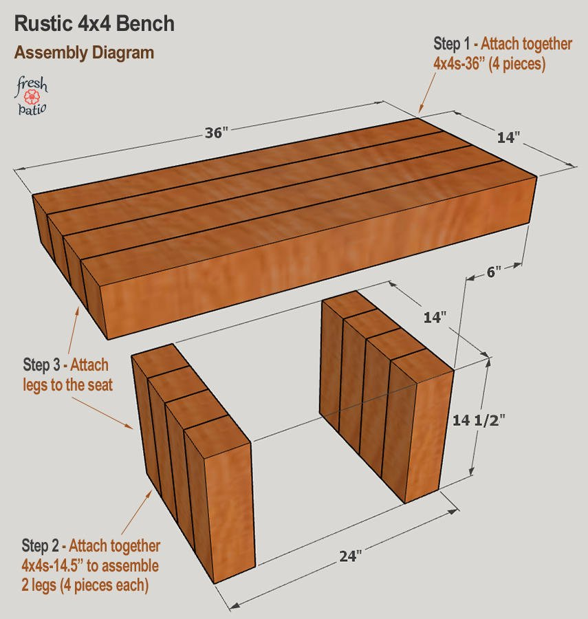 Rustic Bench Plan - Assembly Diagram