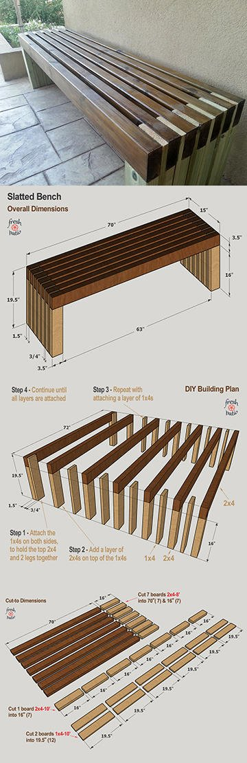 Slat Bench Plan