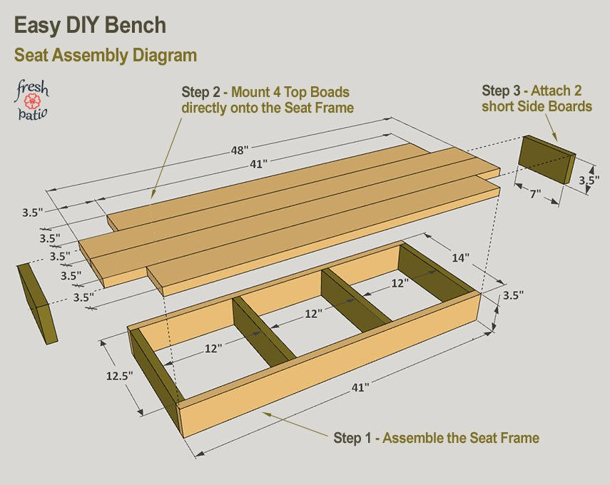 Easy DIY Bench Plan - assembly diagram