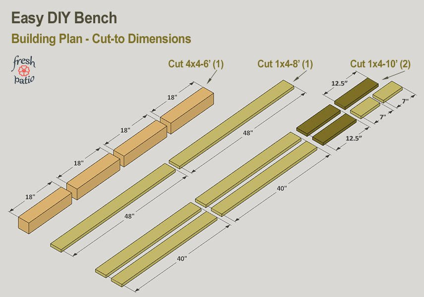Easy DIY Bench Plan - cut to dimensions for Interior