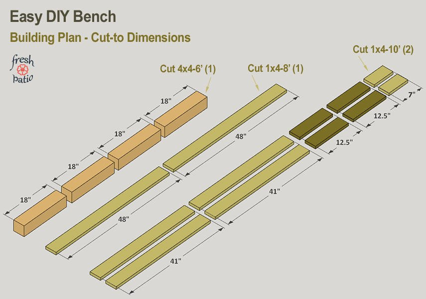 Easy DIY Bench Plan - cutting dimensions