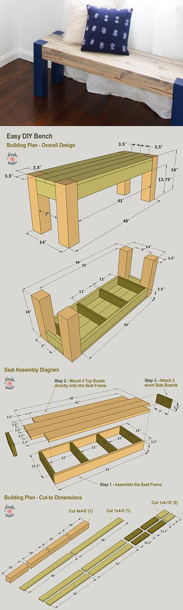 Easy DIY Bench Plan