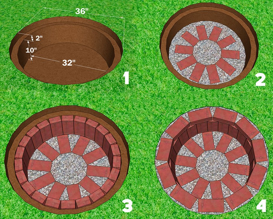 Simple circular brick firepit plan